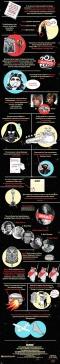 19 вещей, которых вы не знали о Звёздных войнах